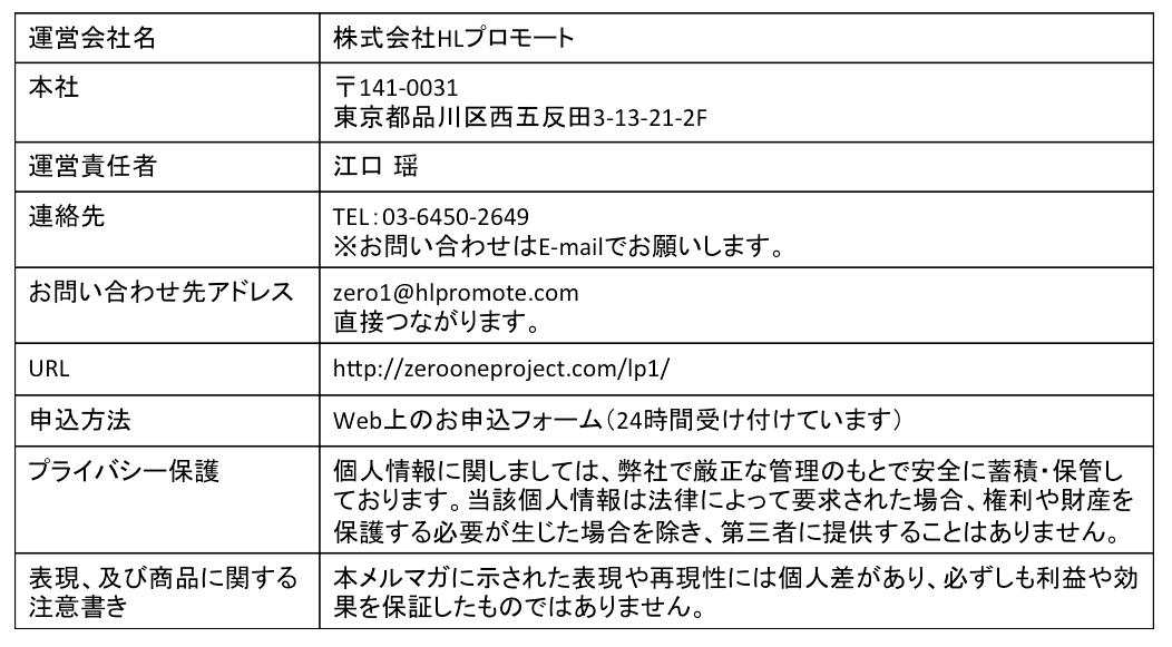スクリーンショット 2017-05-07 1.13.01